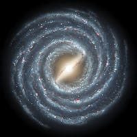Milky-way image representing Vortex numerology chart